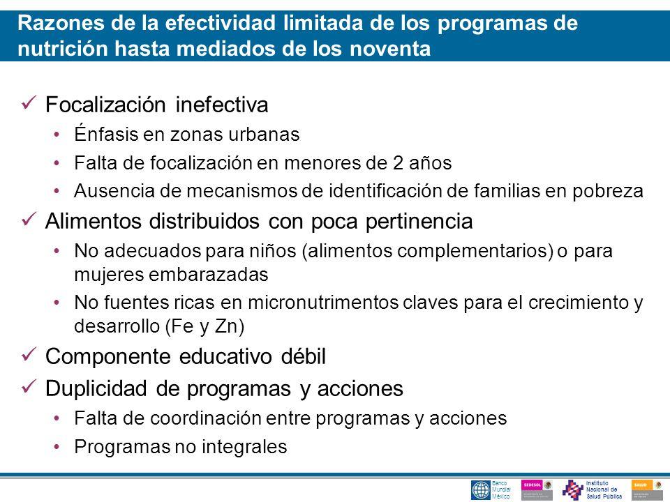 Instituto Nacional de Salud Pública Banco Mundial México Razones de la efectividad limitada de los programas de nutrición hasta mediados de los novent