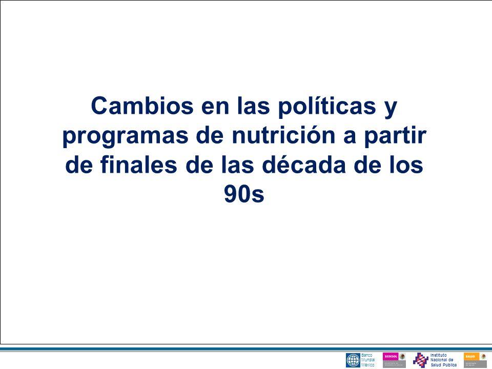 Instituto Nacional de Salud Pública Banco Mundial México Cambios en las políticas y programas de nutrición a partir de finales de las década de los 90