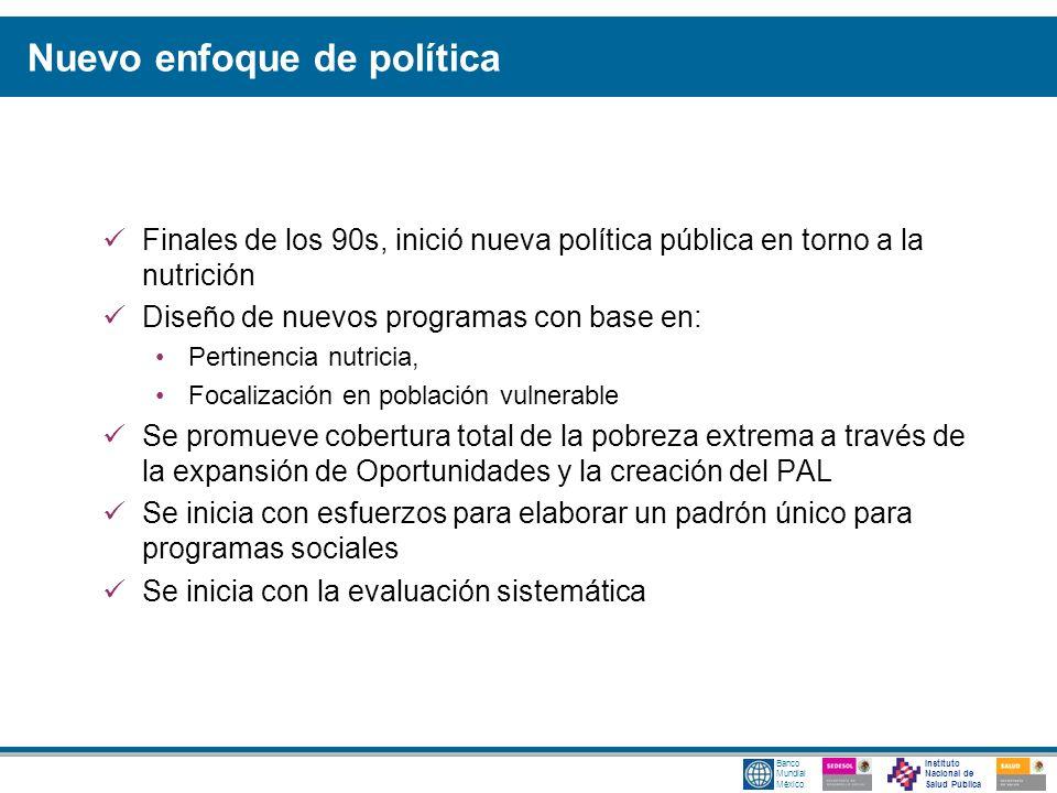 Instituto Nacional de Salud Pública Banco Mundial México Nuevo enfoque de política Finales de los 90s, inició nueva política pública en torno a la nut