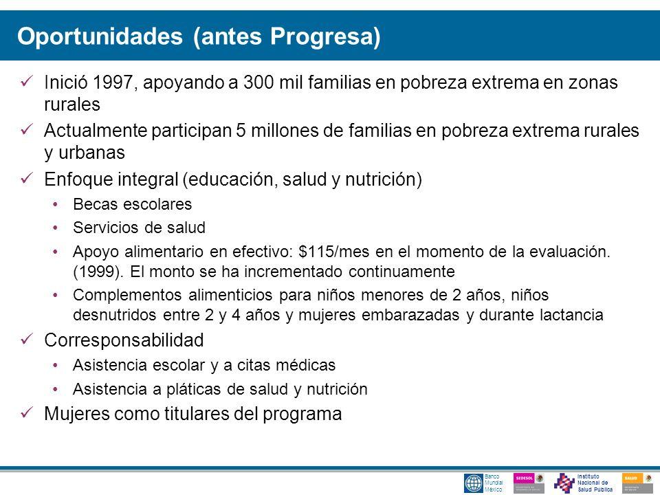 Instituto Nacional de Salud Pública Banco Mundial México Oportunidades (antes Progresa) Inició 1997, apoyando a 300 mil familias en pobreza extrema en