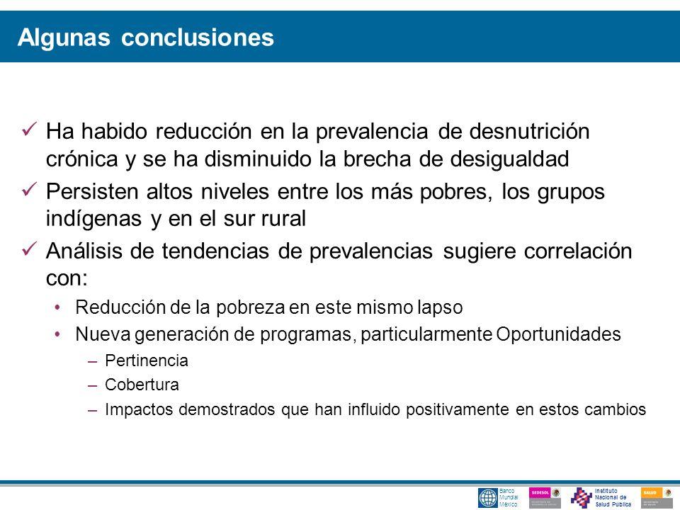 Instituto Nacional de Salud Pública Banco Mundial México Algunas conclusiones Ha habido reducción en la prevalencia de desnutrición crónica y se ha di