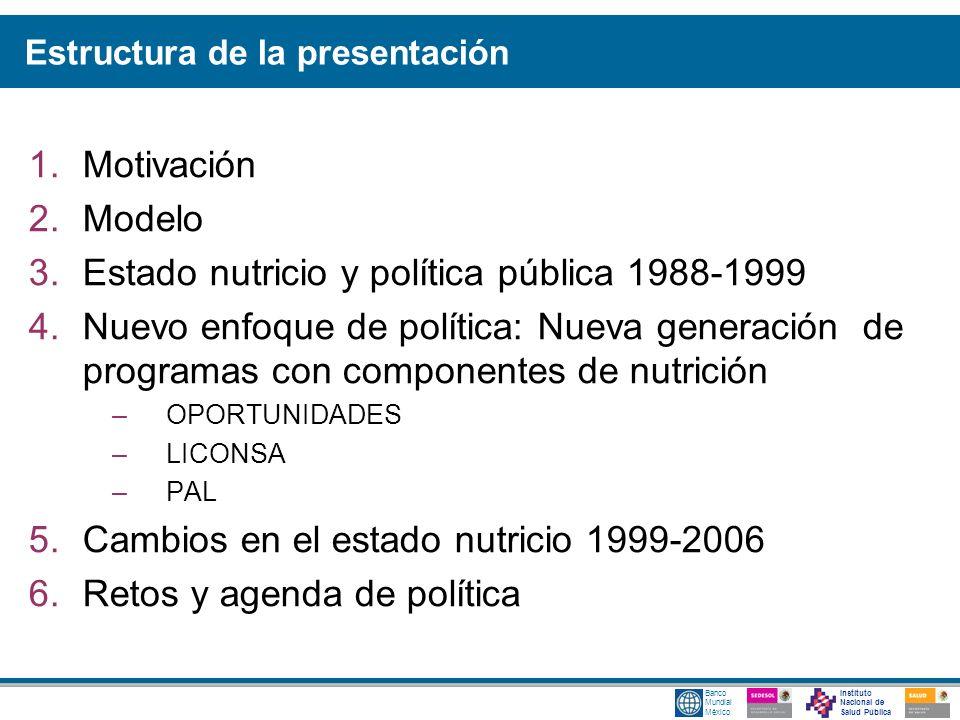 Instituto Nacional de Salud Pública Banco Mundial México Estructura de la presentación 1.Motivación 2.Modelo 3.Estado nutricio y política pública 1988
