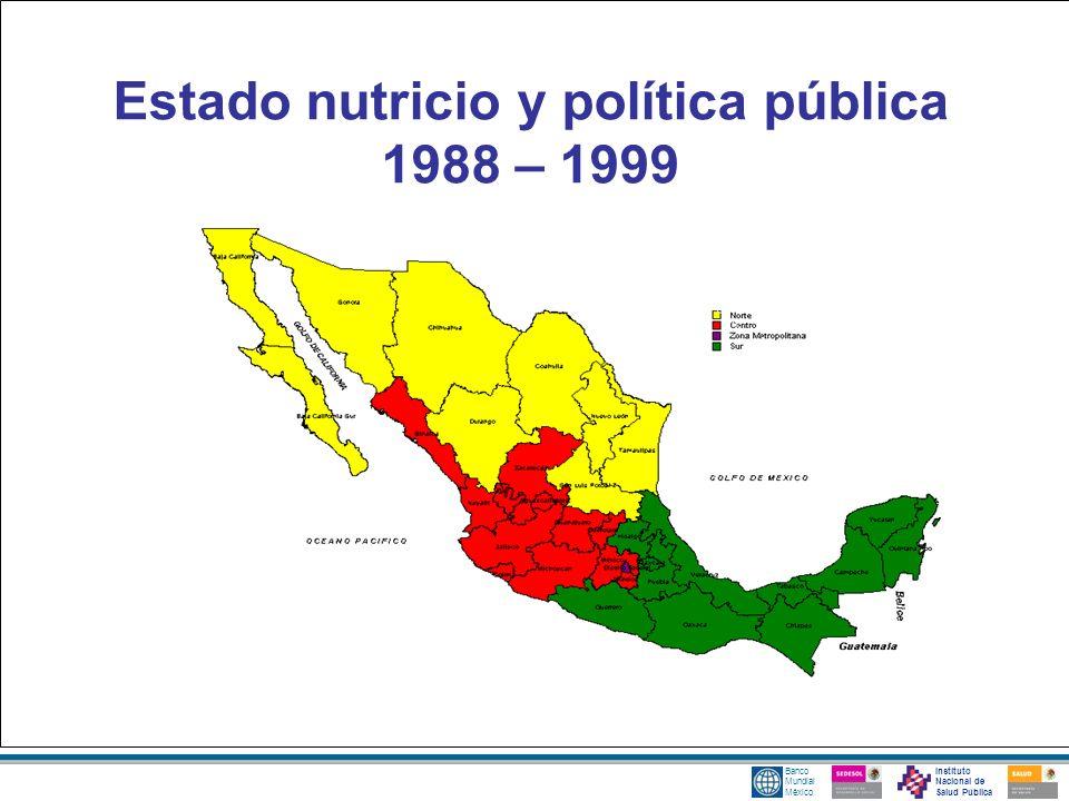 Instituto Nacional de Salud Pública Banco Mundial México Estado nutricio y política pública 1988 – 1999