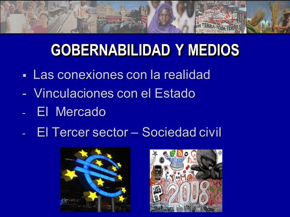 GOBERNABILIDAD Y MEDIOS Las conexiones con la realidad Las conexiones con la realidad - Vinculaciones con el Estado - El Mercado - El Tercer sector – Sociedad civil