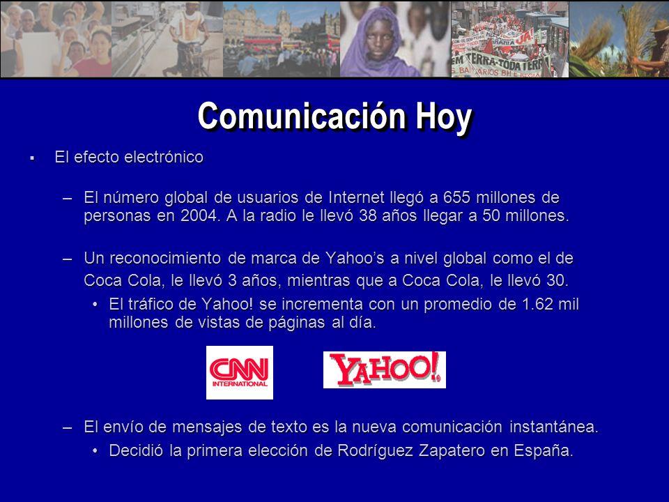 Comunicación Hoy El efecto electrónico El efecto electrónico –El número global de usuarios de Internet llegó a 655 millones de personas en 2004.
