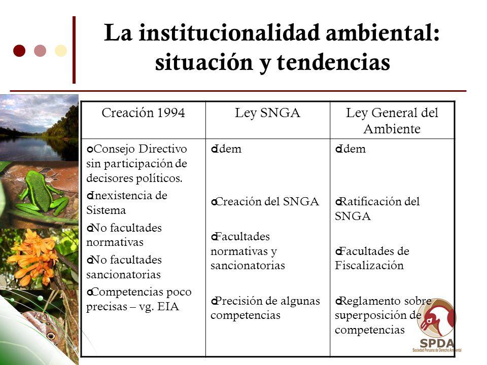 La institucionalidad ambiental: situación y tendencias Creación 1994Ley SNGALey General del Ambiente Consejo Directivo sin participación de decisores