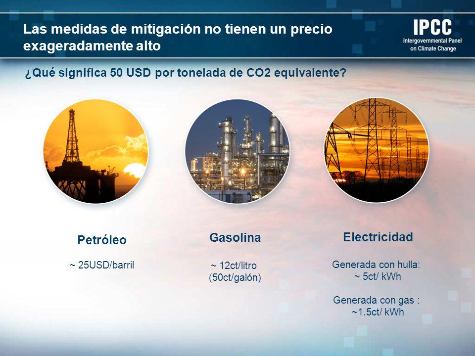 Gasolina ~ 12ct/litro (50ct/galón) Electricidad Generada con hulla: ~ 5ct/ kWh Generada con gas : ~1.5ct/ kWh Las medidas de mitigación no tienen un p