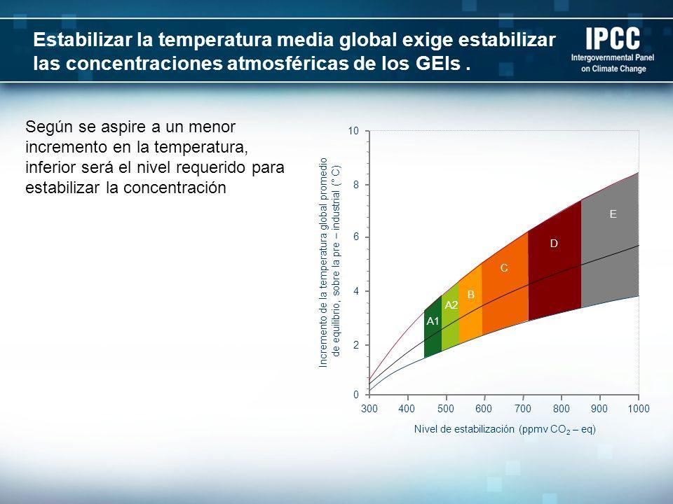 A1 A2 B C D E Estabilizar la temperatura media global exige estabilizar las concentraciones atmosféricas de los GEIs. Según se aspire a un menor incre
