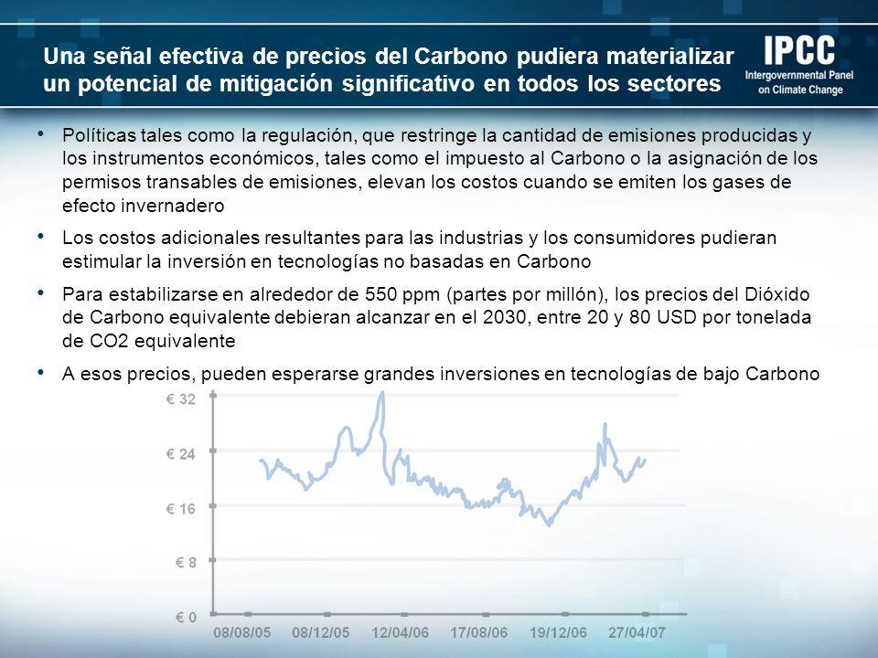 Una señal efectiva de precios del Carbono pudiera materializar un potencial de mitigación significativo en todos los sectores Políticas tales como la