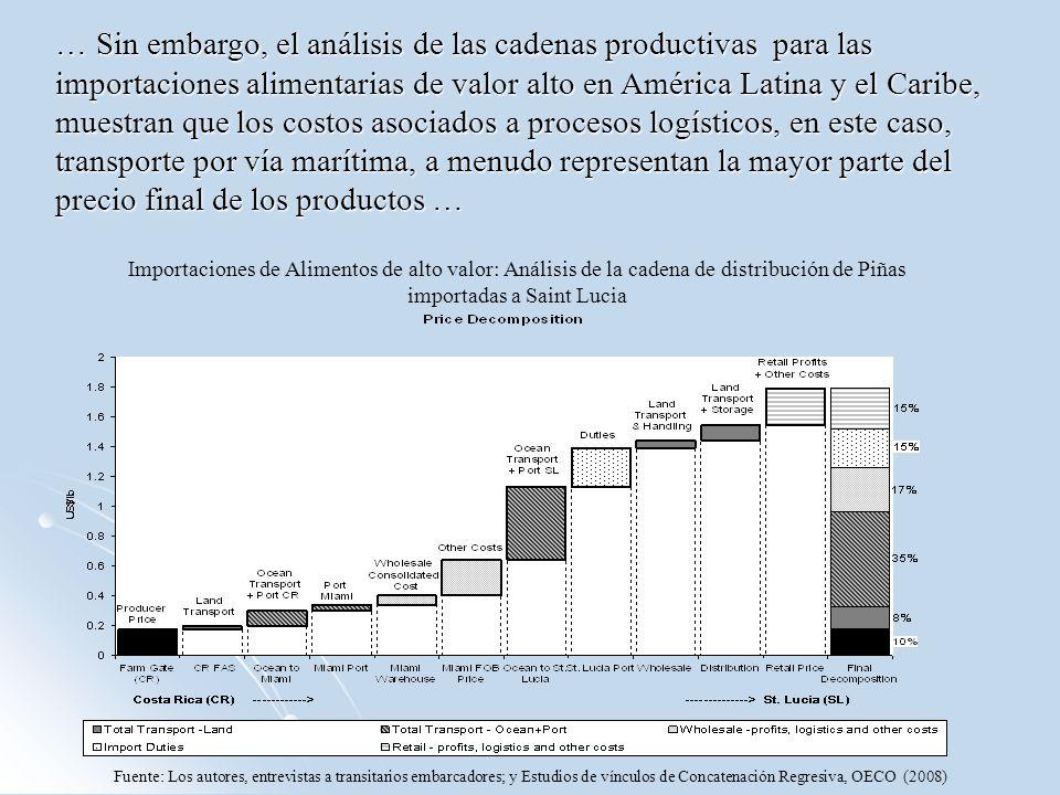 Importaciones de Alimentos de alto valor: Análisis de la cadena de distribución de Piñas importadas a Saint Lucia … Sin embargo, el análisis de las ca