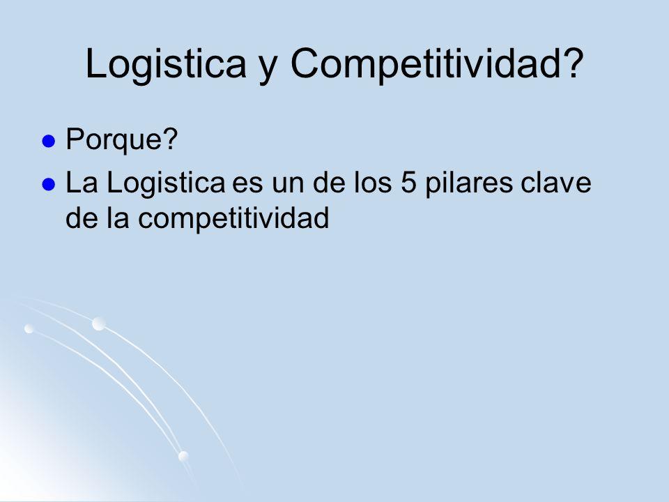 Logistica y Competitividad? Porque? La Logistica es un de los 5 pilares clave de la competitividad