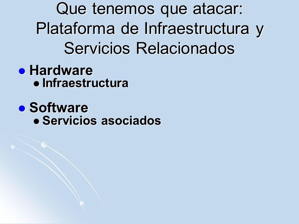 Que tenemos que atacar: Plataforma de Infraestructura y Servicios Relacionados Hardware Hardware Infraestructura Infraestructura Software Software Ser