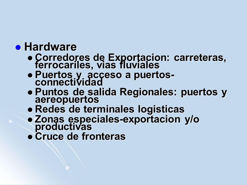 Hardware Hardware Corredores de Exportacion: carreteras, ferrocariles, vias fluviales Corredores de Exportacion: carreteras, ferrocariles, vias fluvia