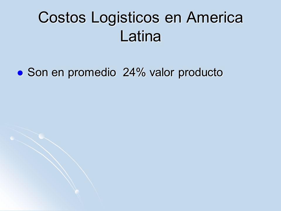 Costos Logisticos en America Latina Son en promedio 24% valor producto Son en promedio 24% valor producto