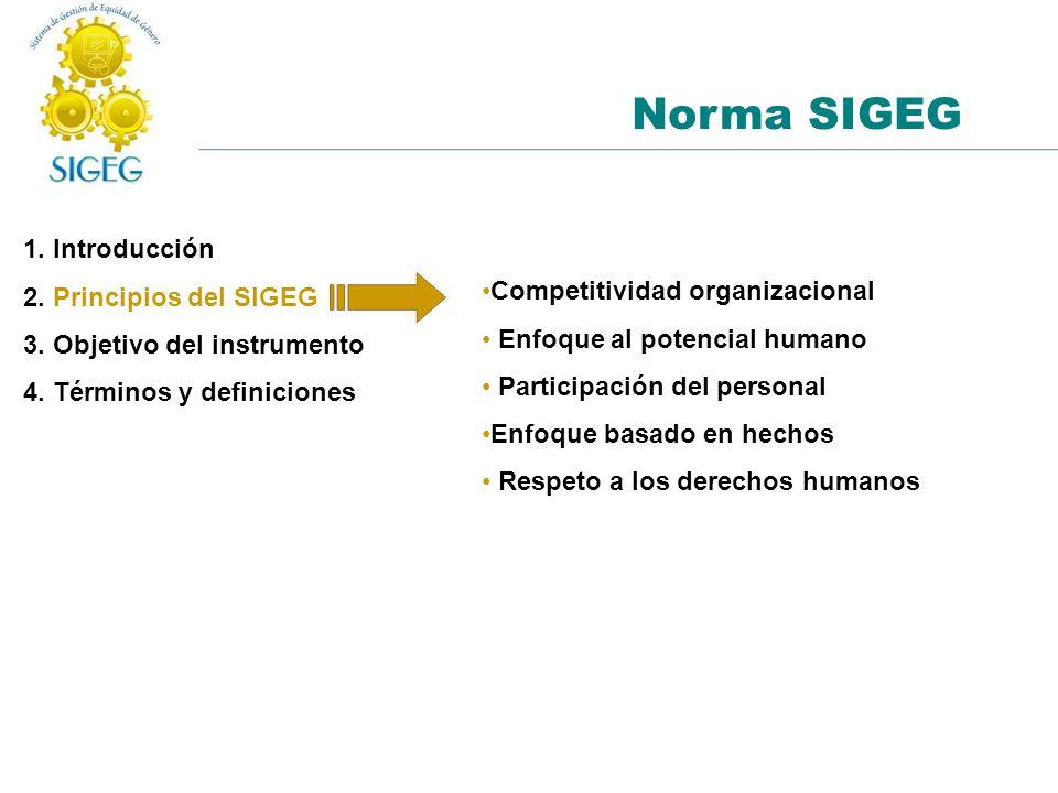 1. Introducción 2. Principios del SIGEG 3. Objetivo del instrumento 4. Términos y definiciones Competitividad organizacional Enfoque al potencial huma