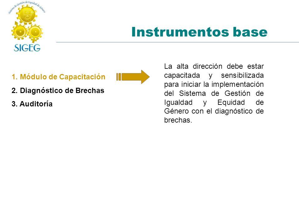 Instrumentos base 1. Módulo de Capacitación 2. Diagnóstico de Brechas 3. Auditoría La alta dirección debe estar capacitada y sensibilizada para inicia