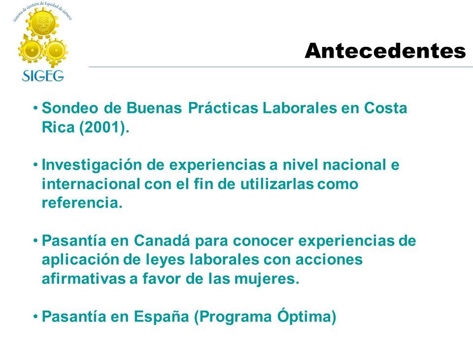 Antecedentes Sondeo de Buenas Prácticas Laborales en Costa Rica (2001). Investigación de experiencias a nivel nacional e internacional con el fin de u
