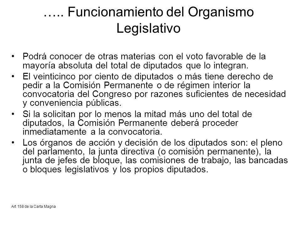 ….. Funcionamiento del Organismo Legislativo Podrá conocer de otras materias con el voto favorable de la mayoría absoluta del total de diputados que l