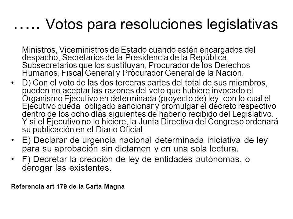 ….. Votos para resoluciones legislativas Ministros, Viceministros de Estado cuando estén encargados del despacho, Secretarios de la Presidencia de la