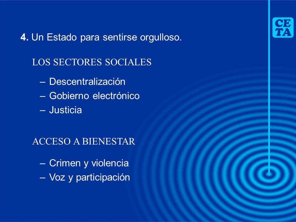 –Descentralización –Gobierno electrónico –Justicia 4. Un Estado para sentirse orgulloso. LOS SECTORES SOCIALES ACCESO A BIENESTAR –Crimen y violencia