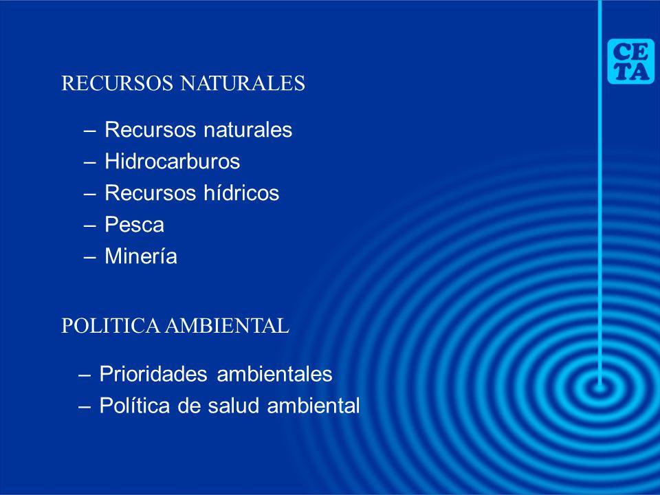 –Recursos naturales –Hidrocarburos –Recursos hídricos –Pesca –Minería RECURSOS NATURALES –Prioridades ambientales –Política de salud ambiental POLITIC