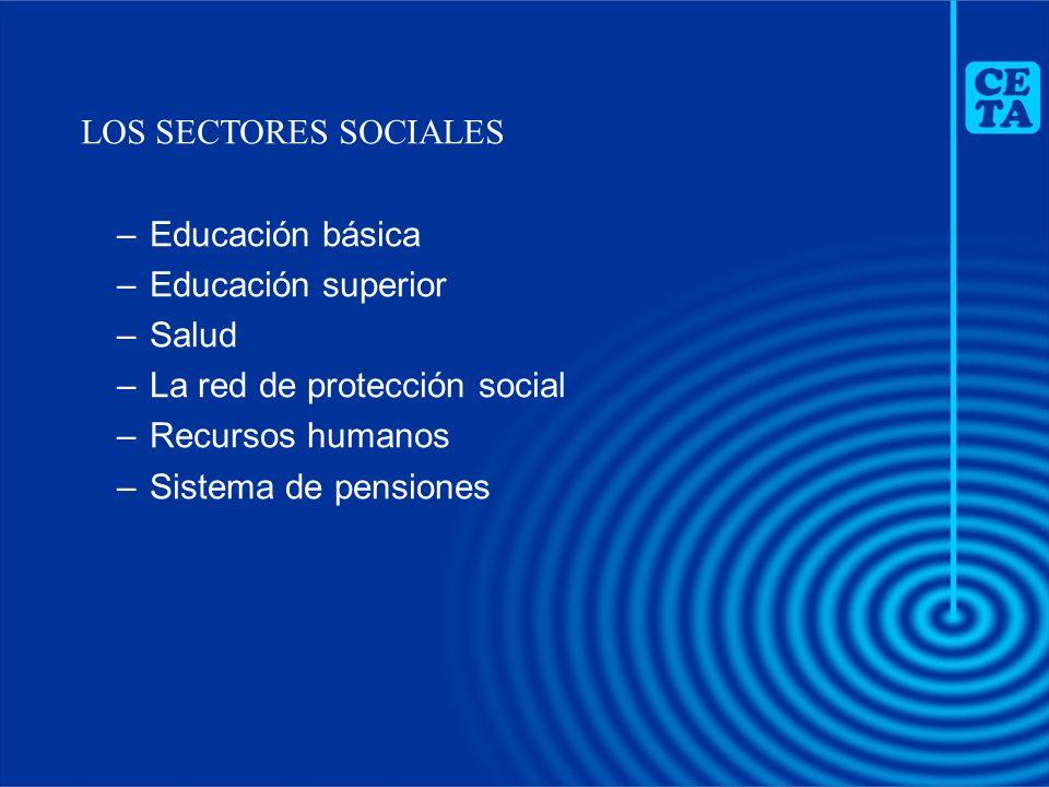 –Educación básica –Educación superior –Salud –La red de protección social –Recursos humanos –Sistema de pensiones LOS SECTORES SOCIALES
