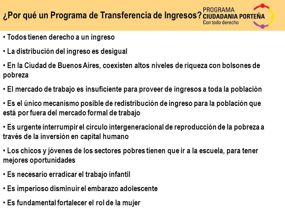 ¿Por qué un Programa de Transferencia de Ingresos? Todos tienen derecho a un ingreso La distribución del ingreso es desigual En la Ciudad de Buenos Ai