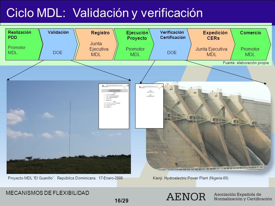 MECANISMOS DE FLEXIBILIDAD 16/29 Realización PDD Promotor MDL Validación DOE Registro Junta Ejecutiva MDL Ejecución Proyecto Promotor MDL Verificación