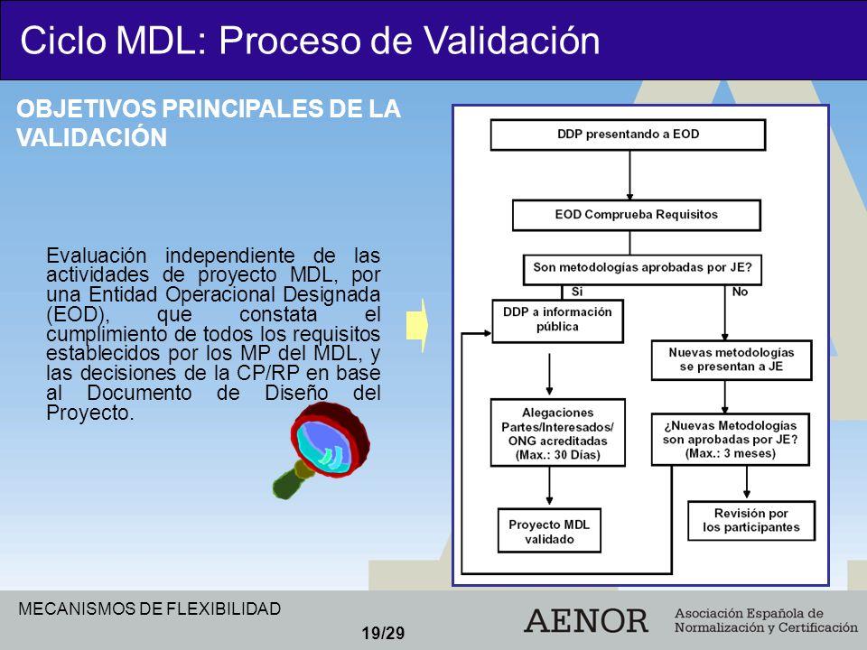 MECANISMOS DE FLEXIBILIDAD 19/29 Evaluación independiente de las actividades de proyecto MDL, por una Entidad Operacional Designada (EOD), que constat