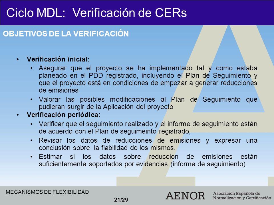 MECANISMOS DE FLEXIBILIDAD 21/29 Verificación inicial: Asegurar que el proyecto se ha implementado tal y como estaba planeado en el PDD registrado, in