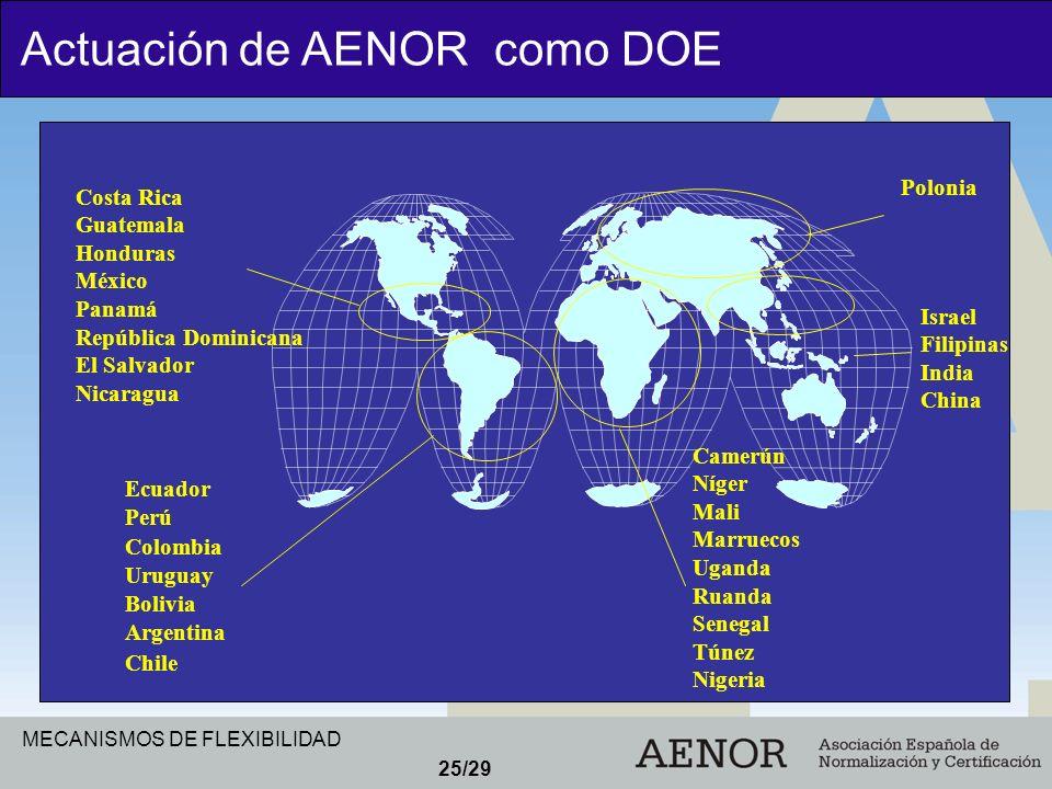 MECANISMOS DE FLEXIBILIDAD 25/29 Actuación de AENOR como DOE Costa Rica Guatemala Honduras México Panamá República Dominicana El Salvador Nicaragua Ec