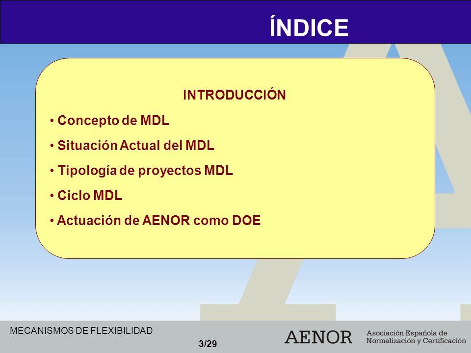 MECANISMOS DE FLEXIBILIDAD 3/29 ÍNDICE INTRODUCCIÓN Concepto de MDL Situación Actual del MDL Tipología de proyectos MDL Ciclo MDL Actuación de AENOR c