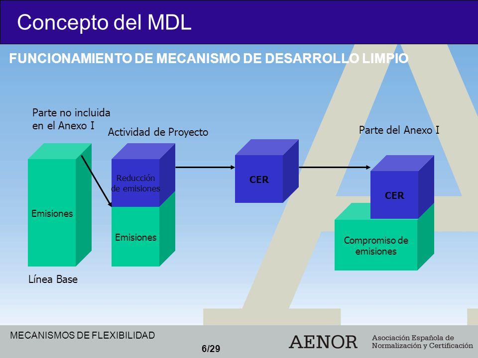 MECANISMOS DE FLEXIBILIDAD 6/29 Emisiones Compromiso de emisiones Reducción de emisiones CER Parte no incluida en el Anexo I Actividad de Proyecto CER