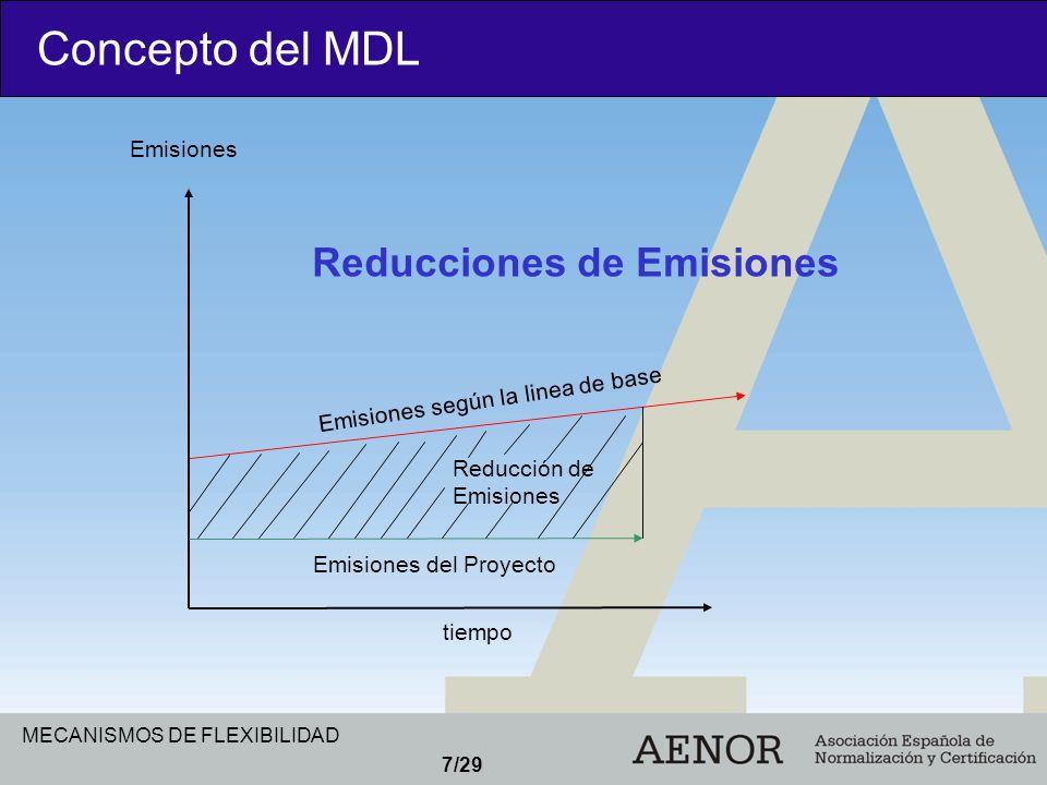 MECANISMOS DE FLEXIBILIDAD 7/29 Concepto del MDL Emisiones según la linea de base Emisiones del Proyecto Reducción de Emisiones tiempo Emisiones Reduc