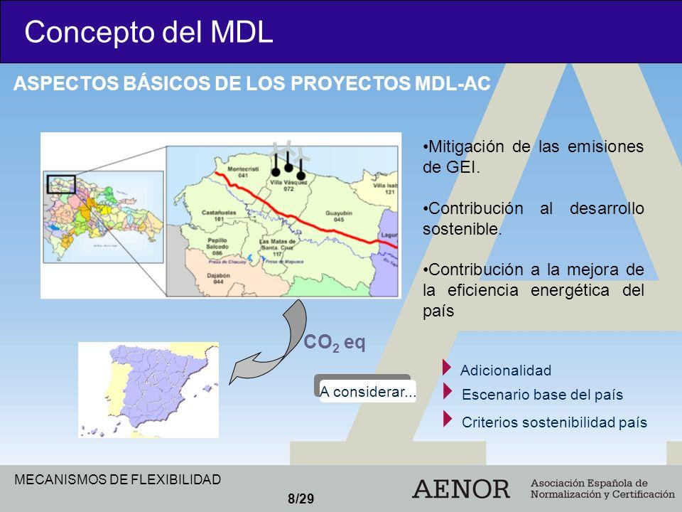 MECANISMOS DE FLEXIBILIDAD 8/29 Concepto del MDL Mitigación de las emisiones de GEI. Contribución al desarrollo sostenible. Contribución a la mejora d