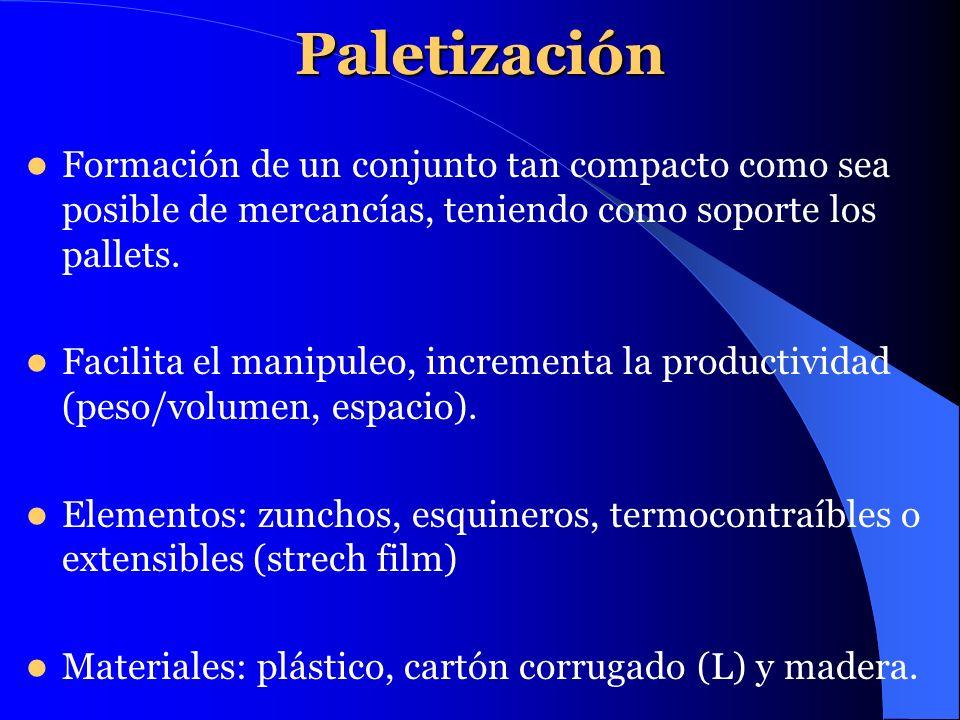 Paletización Formación de un conjunto tan compacto como sea posible de mercancías, teniendo como soporte los pallets. Facilita el manipuleo, increment