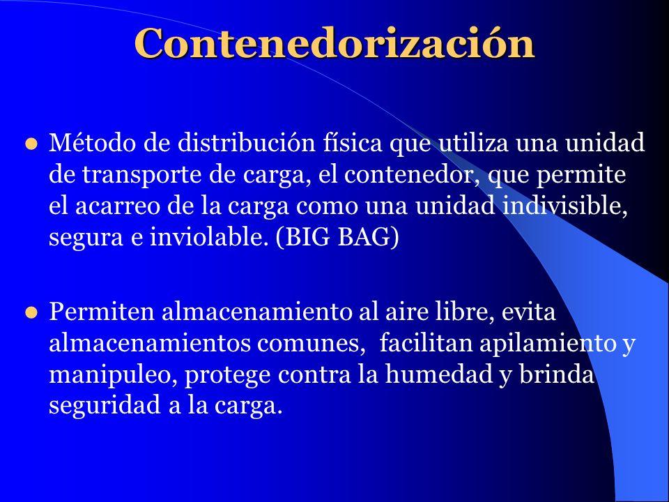 Contenedorización Método de distribución física que utiliza una unidad de transporte de carga, el contenedor, que permite el acarreo de la carga como
