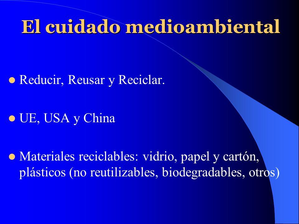 El cuidado medioambiental Reducir, Reusar y Reciclar. UE, USA y China Materiales reciclables: vidrio, papel y cartón, plásticos (no reutilizables, bio