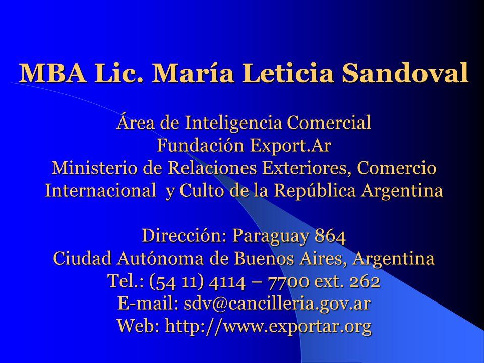 MBA Lic. María Leticia Sandoval Área de Inteligencia Comercial Fundación Export.Ar Ministerio de Relaciones Exteriores, Comercio Internacional y Culto