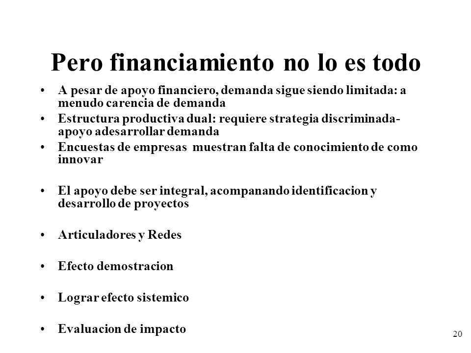 20 Pero financiamiento no lo es todo A pesar de apoyo financiero, demanda sigue siendo limitada: a menudo carencia de demanda Estructura productiva du