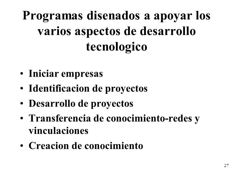 27 Programas disenados a apoyar los varios aspectos de desarrollo tecnologico Iniciar empresas Identificacion de proyectos Desarrollo de proyectos Tra