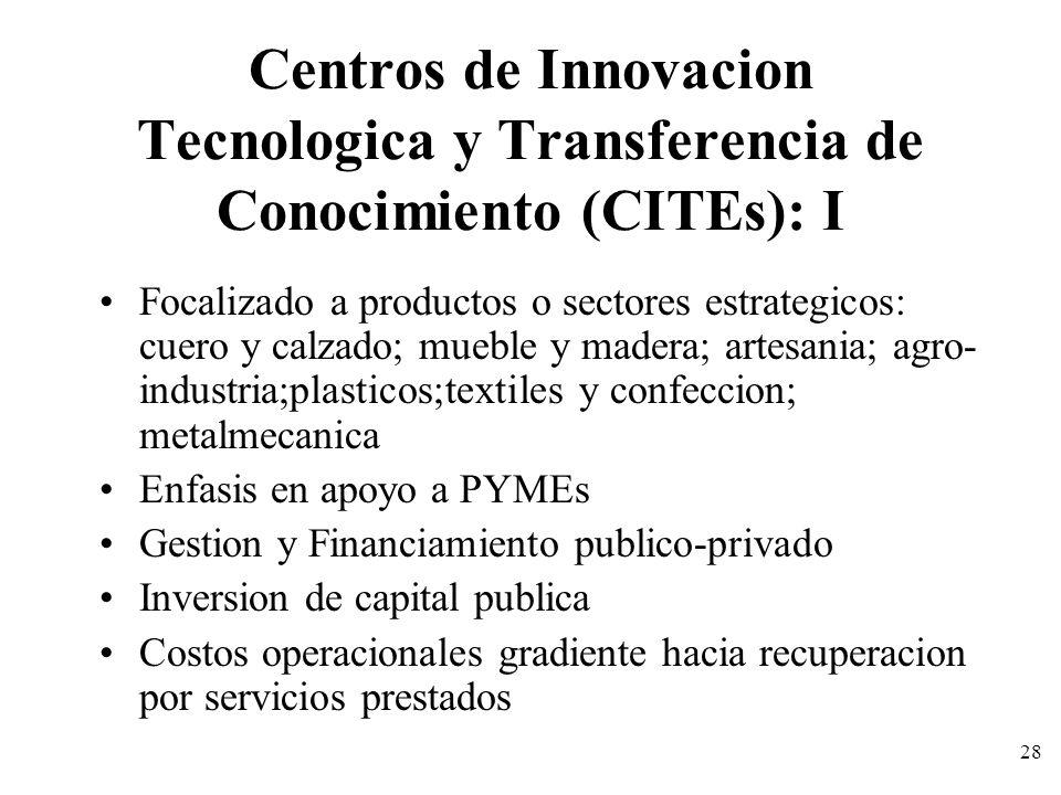 28 Centros de Innovacion Tecnologica y Transferencia de Conocimiento (CITEs): I Focalizado a productos o sectores estrategicos: cuero y calzado; muebl
