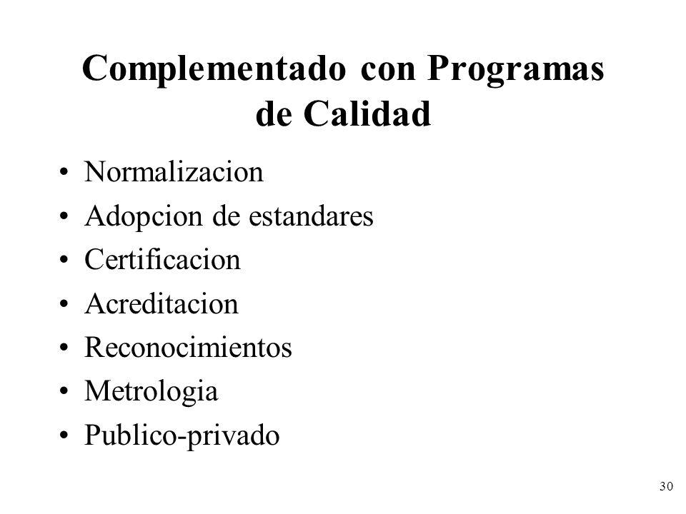 30 Complementado con Programas de Calidad Normalizacion Adopcion de estandares Certificacion Acreditacion Reconocimientos Metrologia Publico-privado