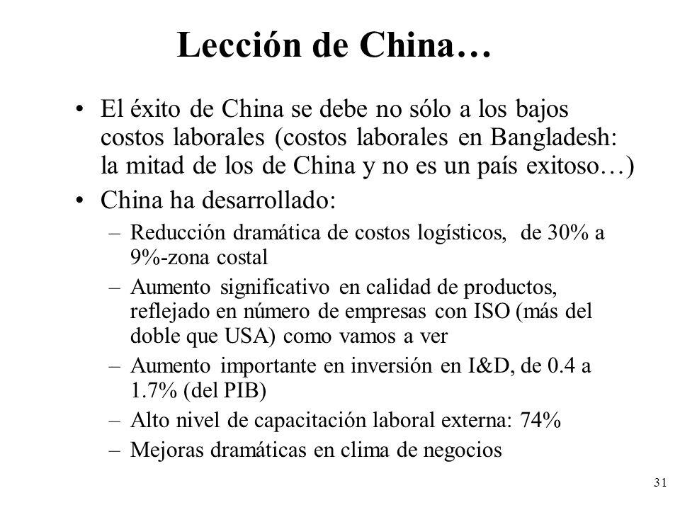 31 Lección de China… El éxito de China se debe no sólo a los bajos costos laborales (costos laborales en Bangladesh: la mitad de los de China y no es