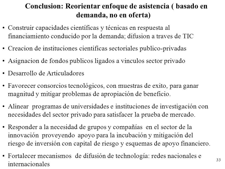 33 Conclusion: Reorientar enfoque de asistencia ( basado en demanda, no en oferta) Construir capacidades científicas y técnicas en respuesta al financ