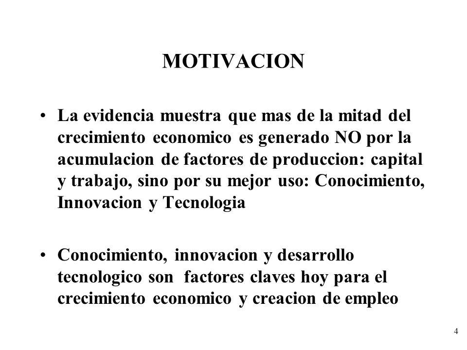 4 MOTIVACION La evidencia muestra que mas de la mitad del crecimiento economico es generado NO por la acumulacion de factores de produccion: capital y