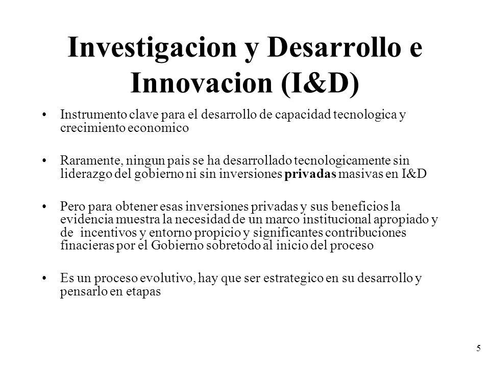 5 Investigacion y Desarrollo e Innovacion (I&D) Instrumento clave para el desarrollo de capacidad tecnologica y crecimiento economico Raramente, ningu