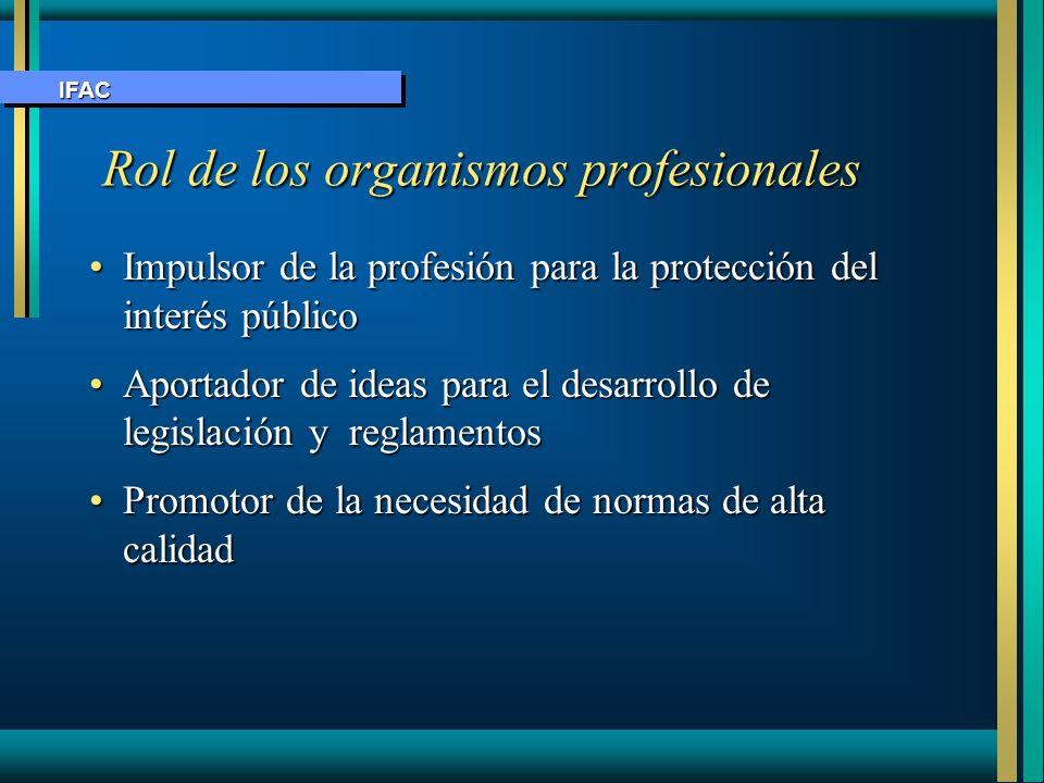 Rol de los organismos profesionales Rol de los organismos profesionales Impulsor de la profesión para la protección del interés públicoImpulsor de la