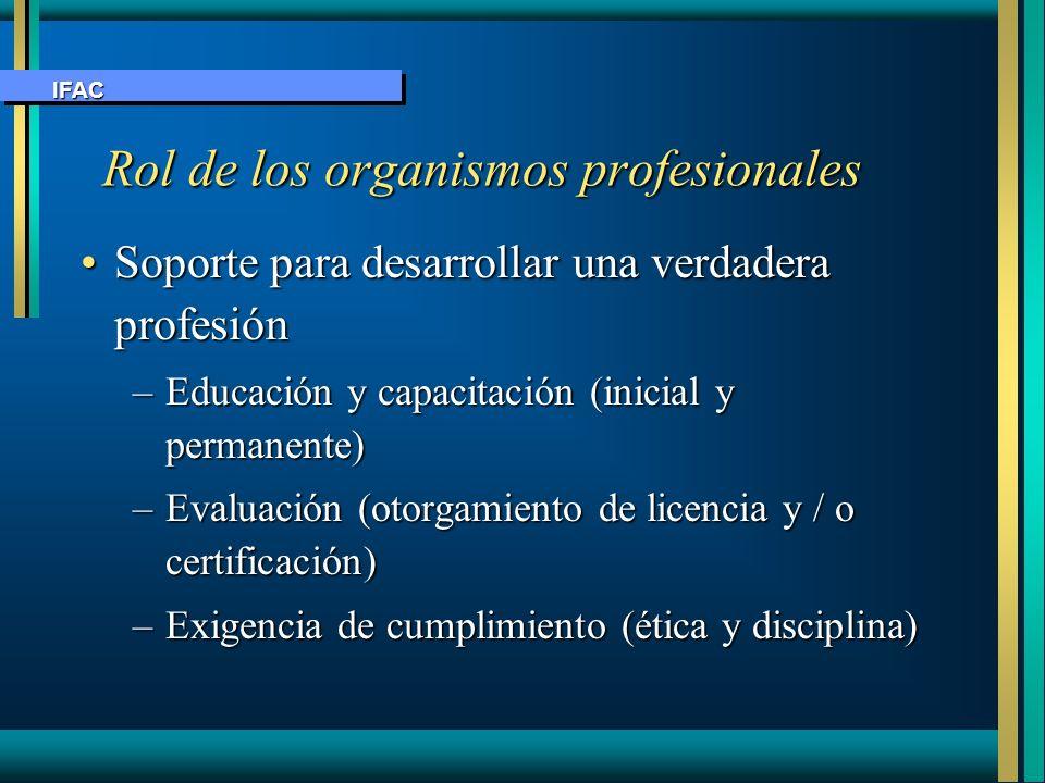 Rol de los organismos profesionales Rol de los organismos profesionales Soporte para desarrollar una verdadera profesiónSoporte para desarrollar una v