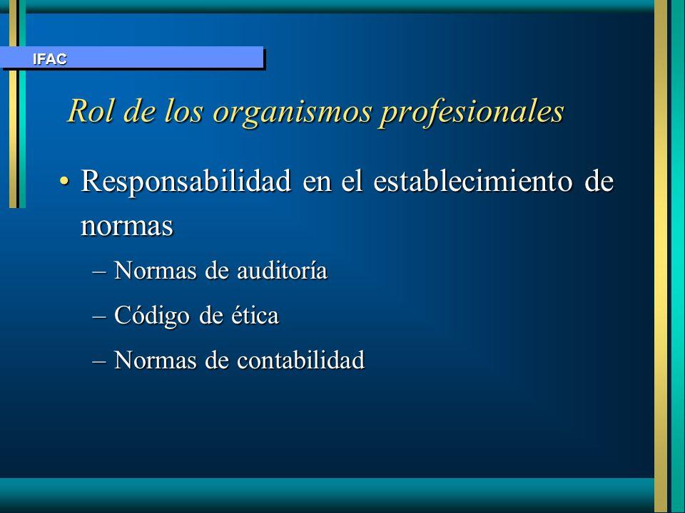 Rol de los organismos profesionales Rol de los organismos profesionales Responsabilidad en el establecimiento de normasResponsabilidad en el estableci